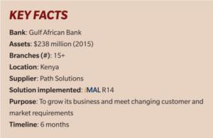 Gulf African Bank - IMAL